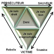 triangle-sauveur-victime.jpg