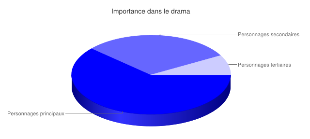 Importance.PNG