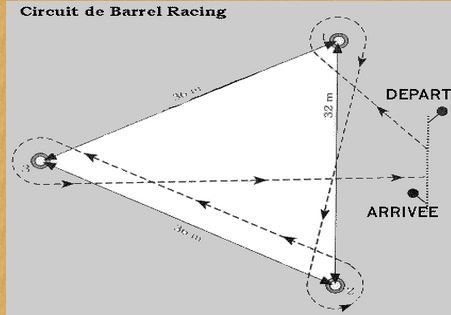 distance-barrel-racing.JPG