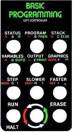 Atari Keyboard Overlay