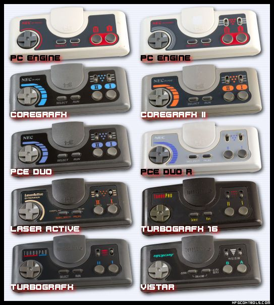 PC engine total