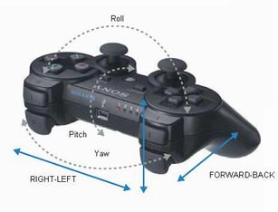playstation sixaxis