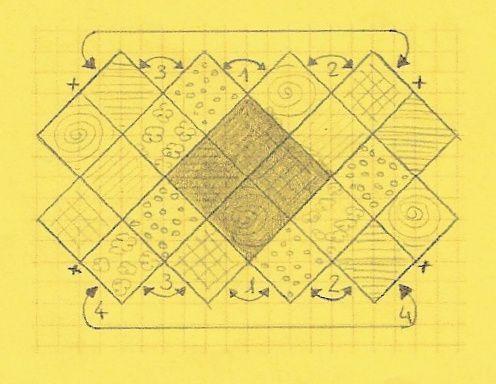 comment coudre des carres de patchwork. Black Bedroom Furniture Sets. Home Design Ideas