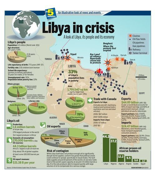 Libya-in-Crisis.jpeg