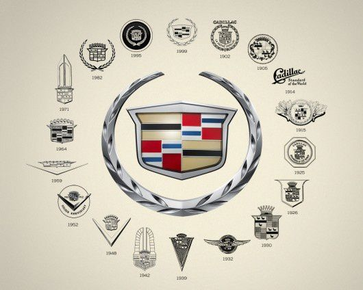Cadillac-logo-evolution.jpeg