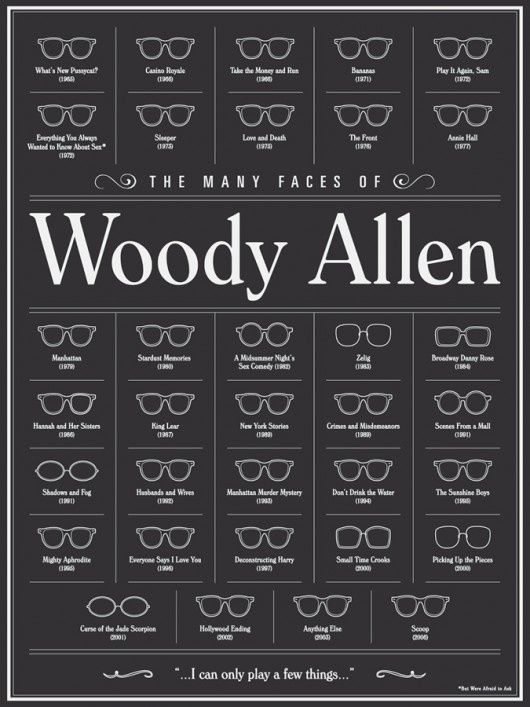 The-Many-Faces-of-Woody-Allen.jpeg