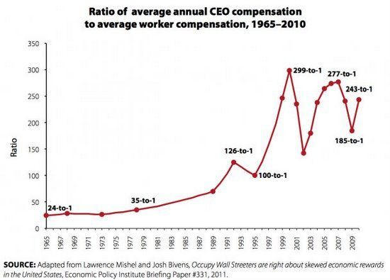 CEO_to_average_pay_ratio.jpg