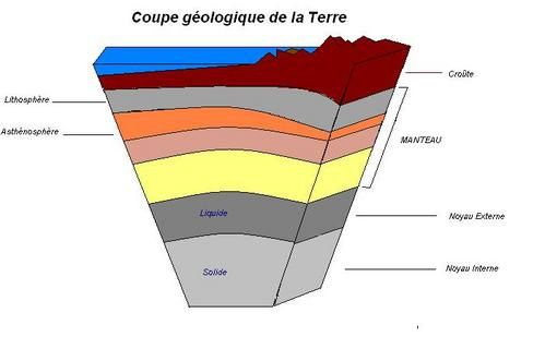 coupe-terre.JPG