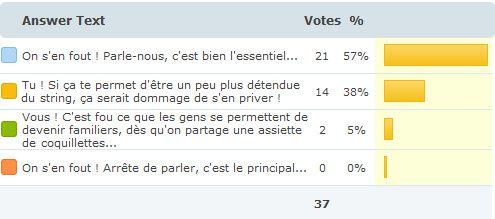 resultat du sondage qui tue