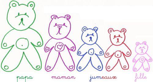 dessin famille nounours coeurs blog papa maman jumeaux bebe