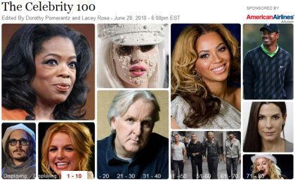 Madonna in The Celebrity 100 List by Forbes