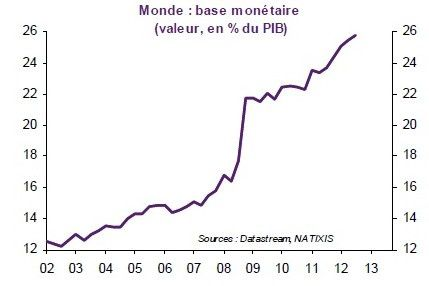 Base-monetaire-2013.jpg
