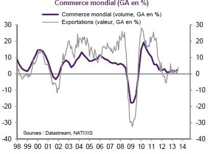 Commerce-mondial.jpg