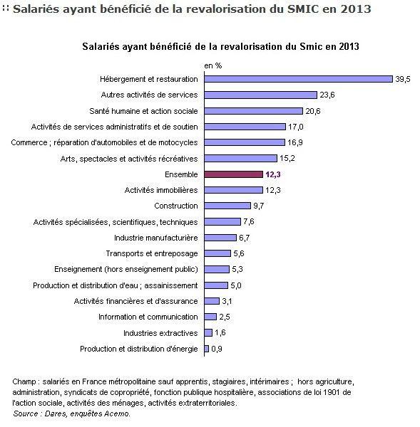 Salaries-SMIC.jpg