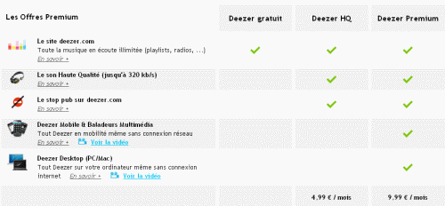 Deezer-Offers.png
