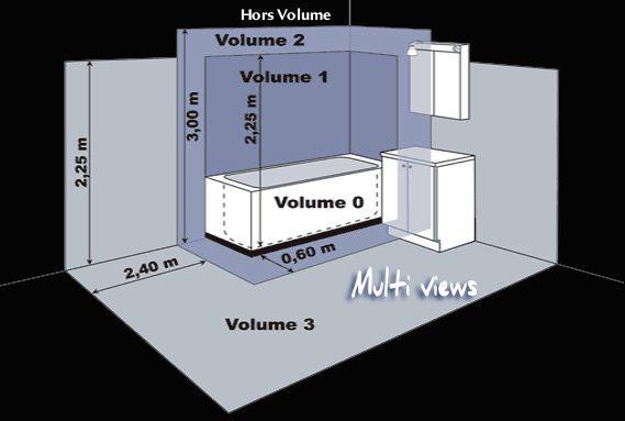 norme salle de bain lectricit multiviews btp. Black Bedroom Furniture Sets. Home Design Ideas