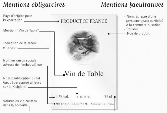 Description etiquette de vin de table