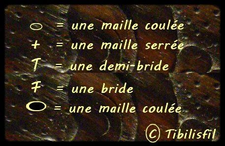 tabeau_signification_symboles_crochet