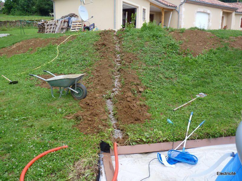 Montage piscine hors sol les perrin for Piscine sur terre
