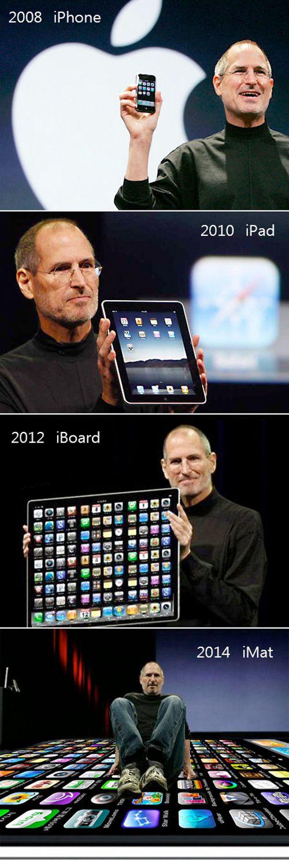Plan Produit Apple