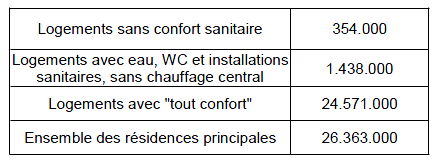 mal_logement.png