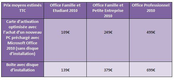office-2010-prix