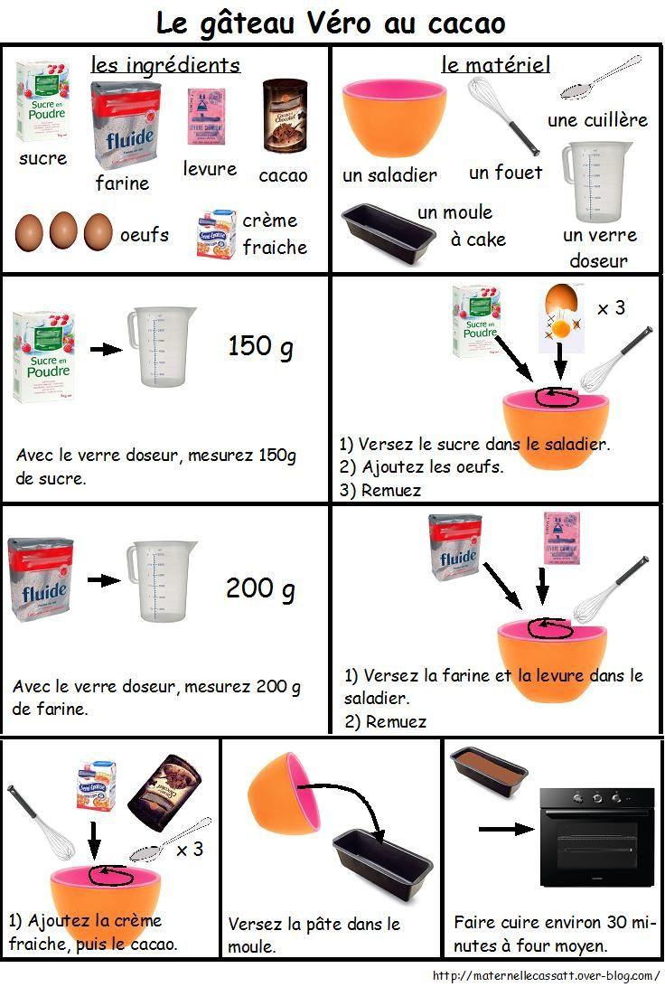 Recette Gateau D Automne Maternelle Idee D Image De Gateau