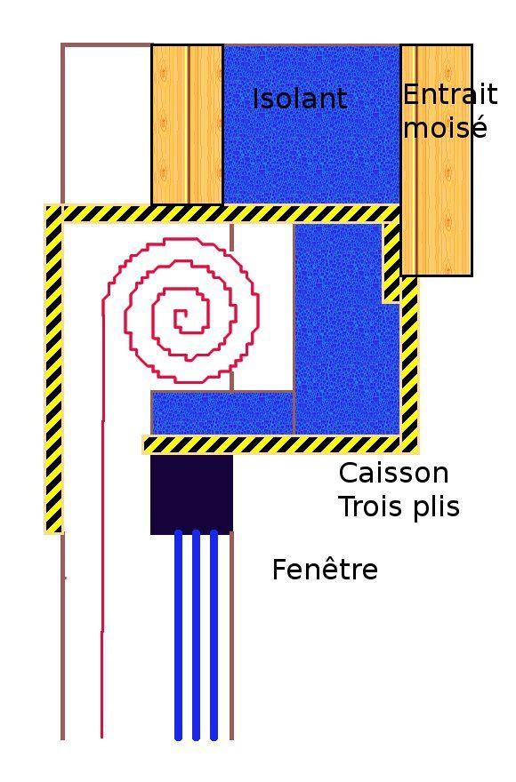 Fabuleux Fabrication des coffres de volets roulants - réhabilitation d'une @EN_06