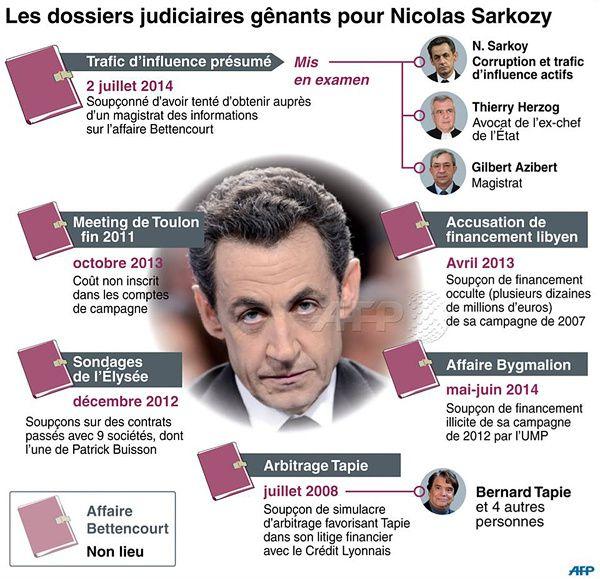 Les-dossiers-judiciaires-genants-nicolas-sarkozy.jpg