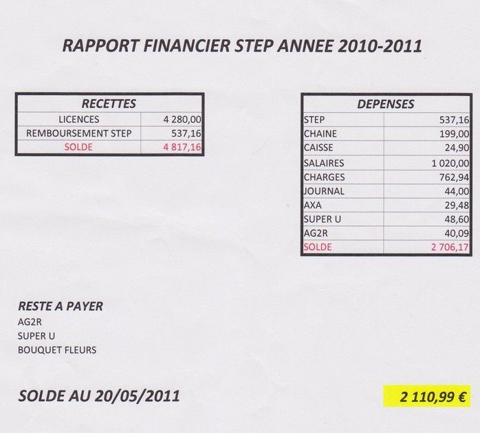 rapport financier step 2010-2011