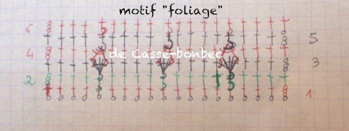 foliage-schema.JPG