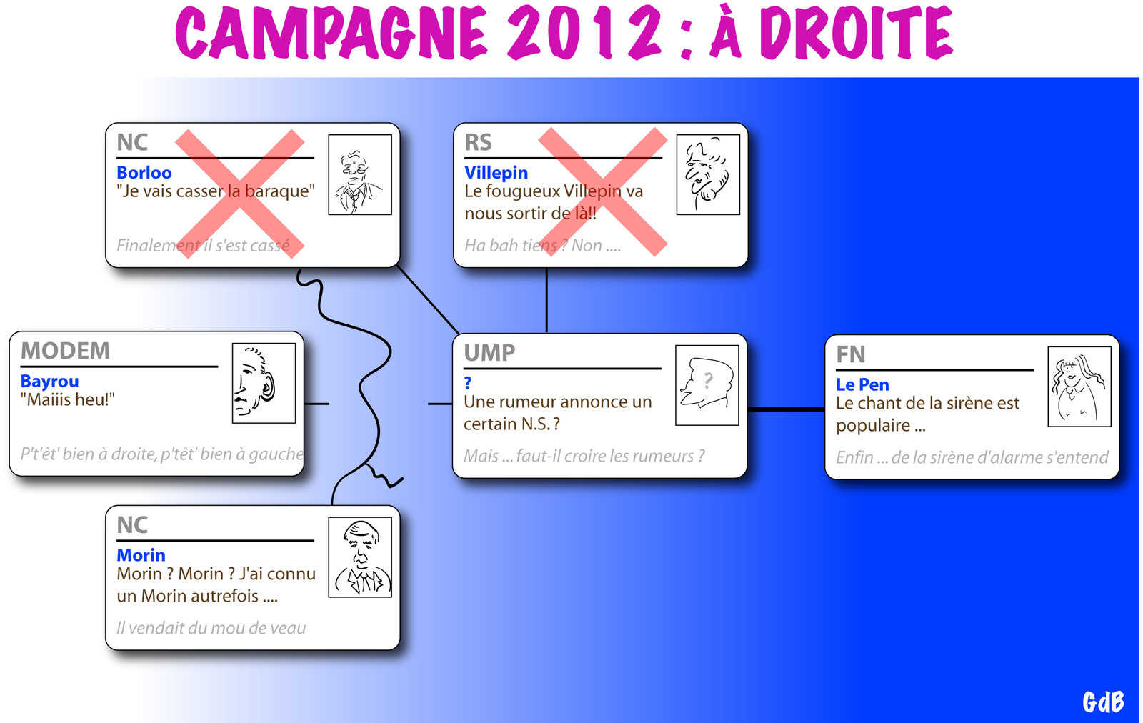 campagne2012Droite.png
