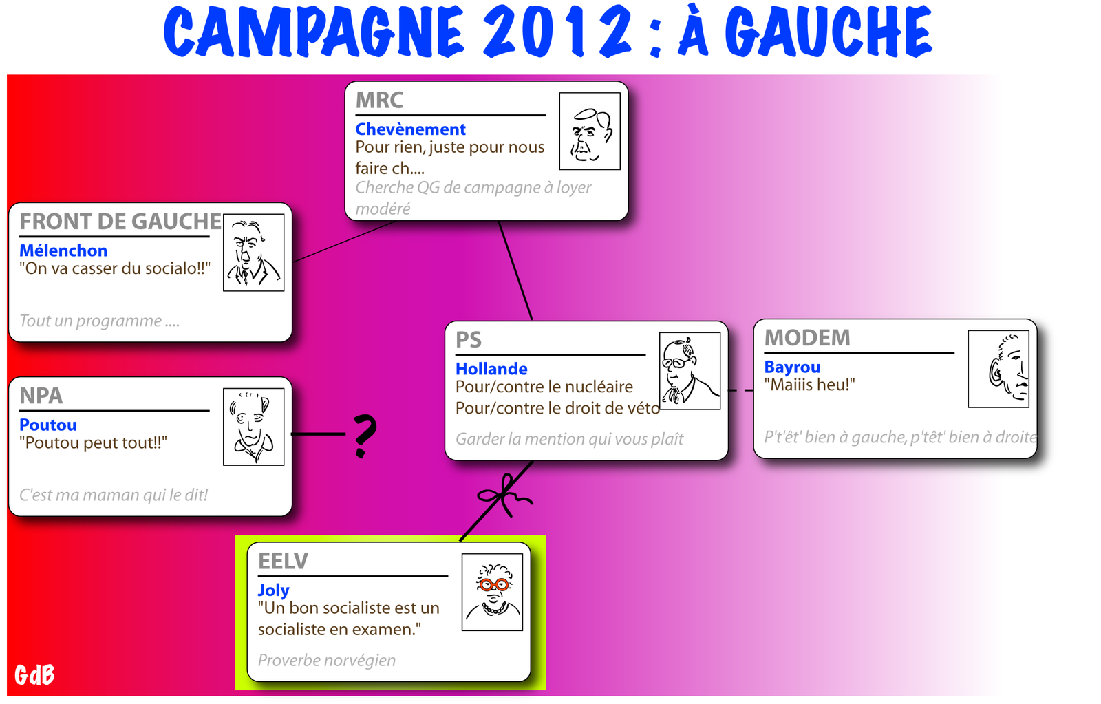 campagne2012Gauche.png