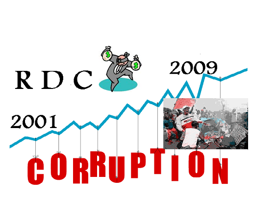 CORRUPTION-RDC.png