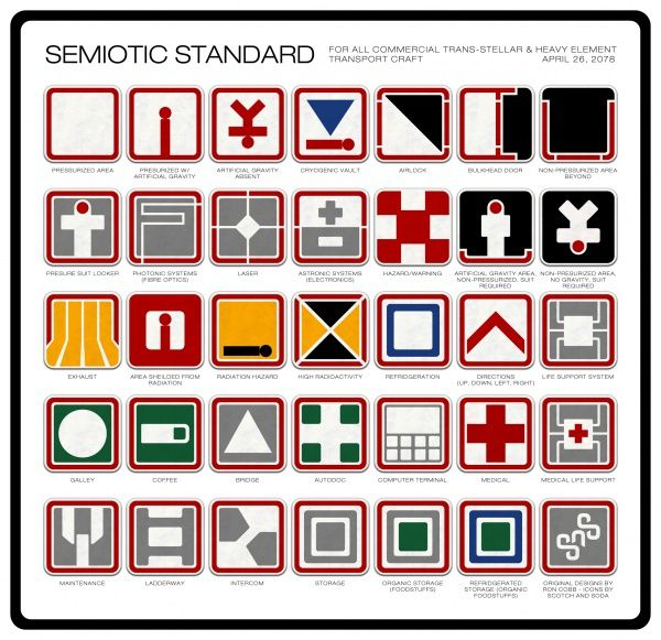 semiotic standard icons by scotch and soda-d351v1c