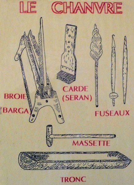 outils pour le chanvre musée de Belvis