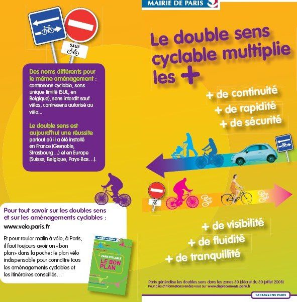 voies cyclables grenoble
