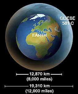 Gliese581d_Earth.jpg