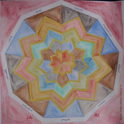 Mandala acceptance
