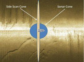 SideScan Cone 320x200