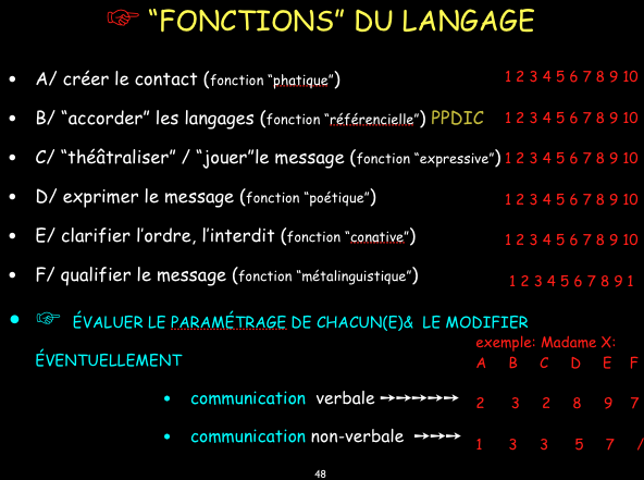 FonctionsLangage