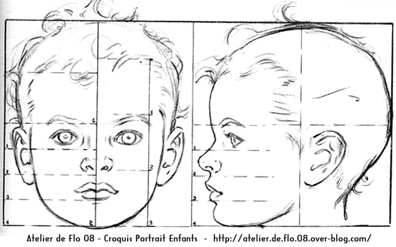 Bien-aimé Atelier Croquis : Portrait d'enfants ! - L'Atelier de Flo.M YA77
