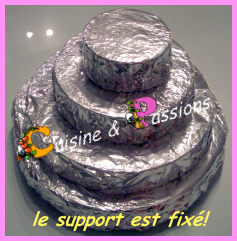 Comment faire un gateau au bonbon