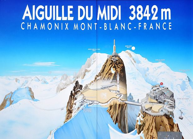 panoramique mont blanc helbronner