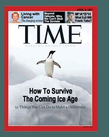Time 1977