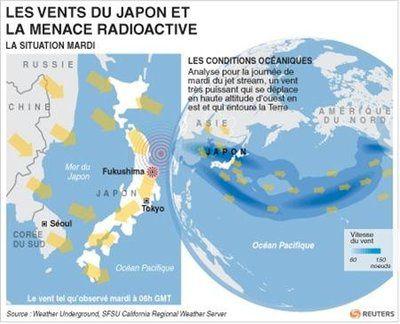 Vents-dominants-Pacifique.jpg