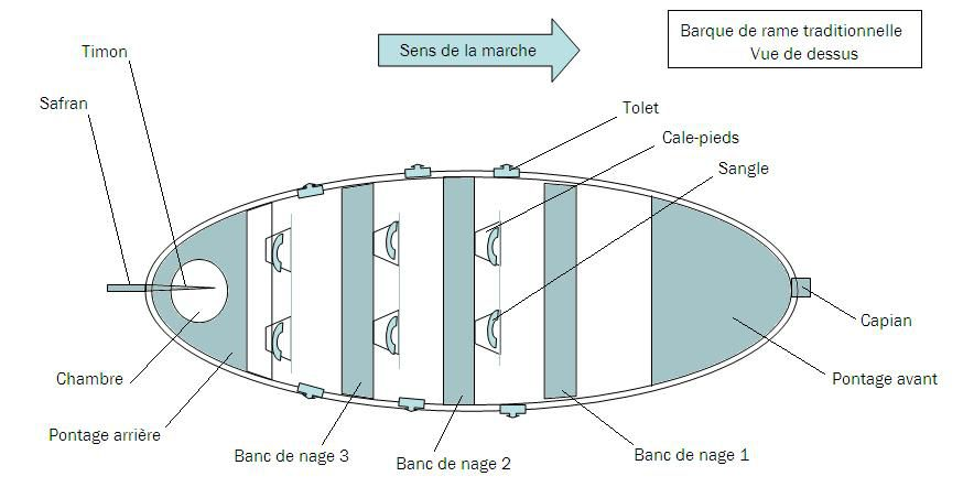 bateau definition