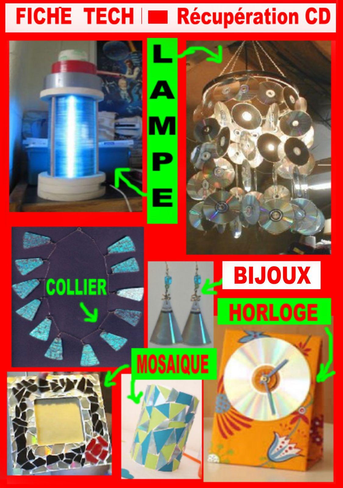 r cup ration cd cologie recyclage fiche technique no l cannette alu d coration lampe bijoux. Black Bedroom Furniture Sets. Home Design Ideas
