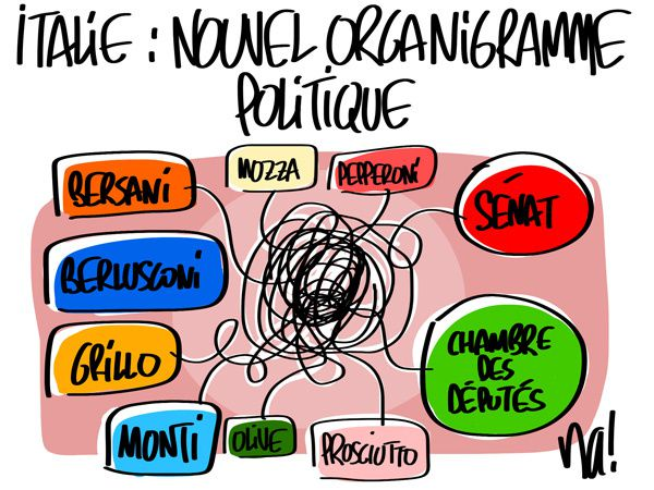 elections-italie-2013-legislatives-politique-berlusconi-mon.jpg