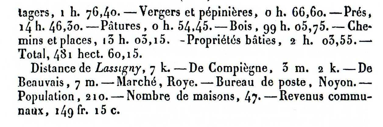 Album - le village de Crapeaumesnil (Oise)